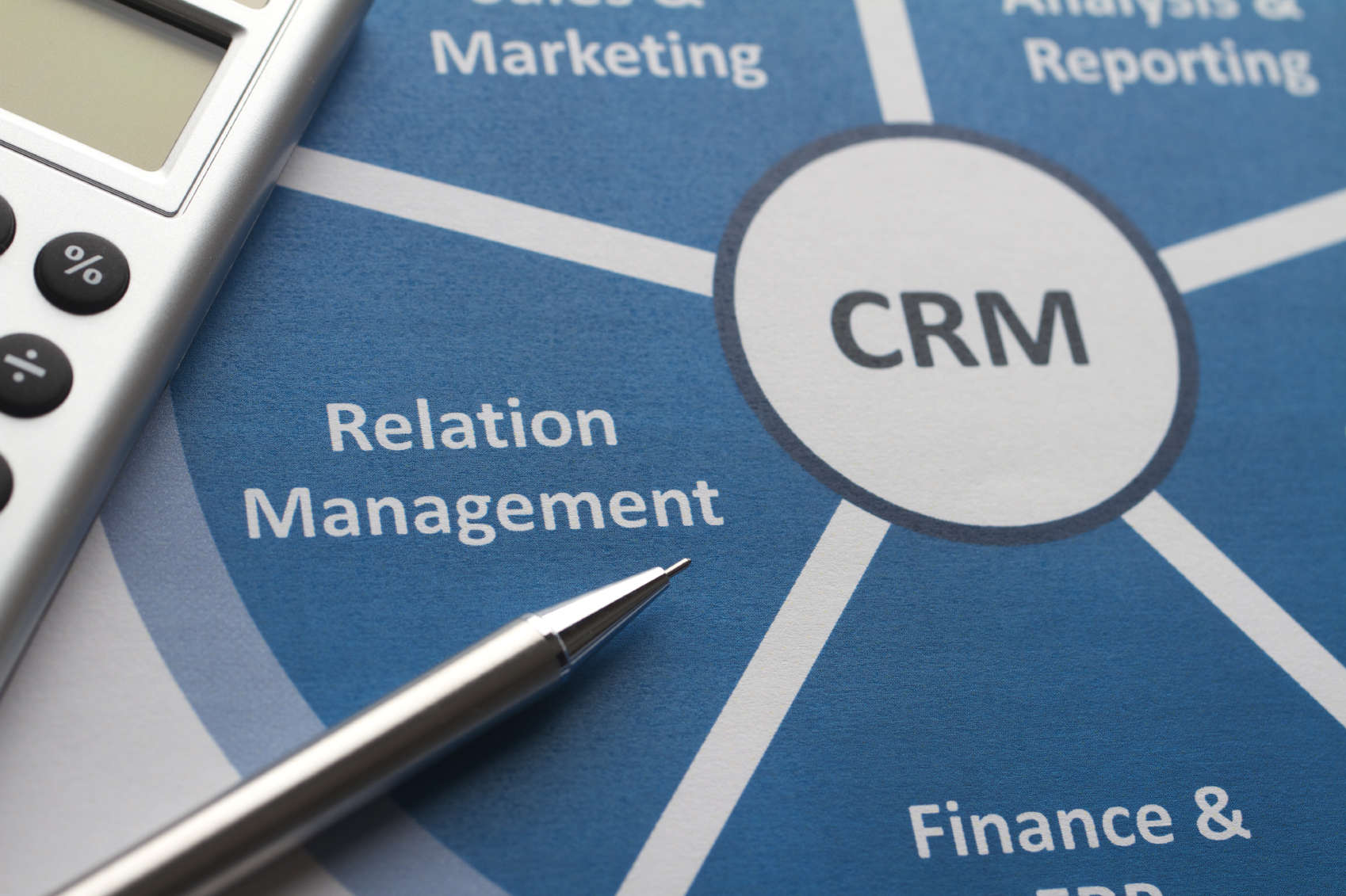 CRM & Salesforce.com
